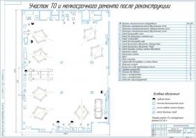 Чертеж участка ТО и мелкосрочного ремонта на СТОА