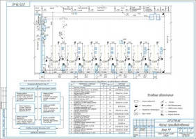 Разработка объемно-планировочных решений зоны ТР АТП автомобилей Газель Next