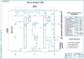Планировочный чертеж участка текущего ремонта автобазы отделения железной дороги
