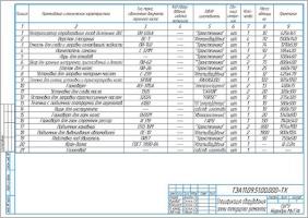 Спецификация оборудования зоны ТР на 4 поста