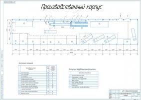 Планировка производственного корпуса АТП ООО Транзит-Авто Набережные Челны