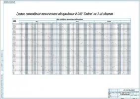 План-график прохождения ТО автомобилей АО Славмо на 3-ий квартал